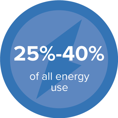 Power Usage Quote
