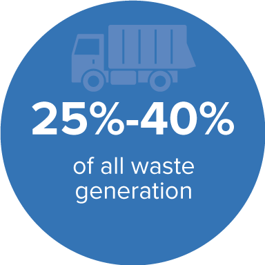 Waste Generation Quote