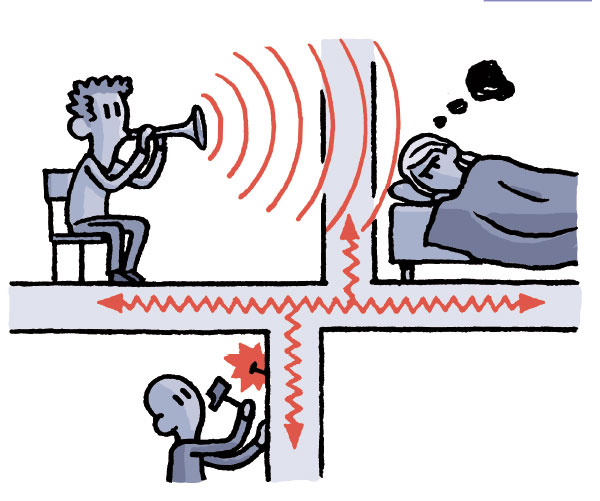 Cartoon showing how noises can be transmitted which can led to excessive noise